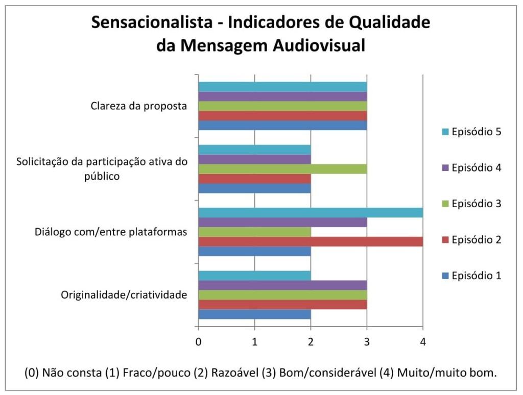 sensacionalista2